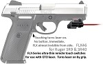 GTO/FLX47 Ruger P95 w/rail